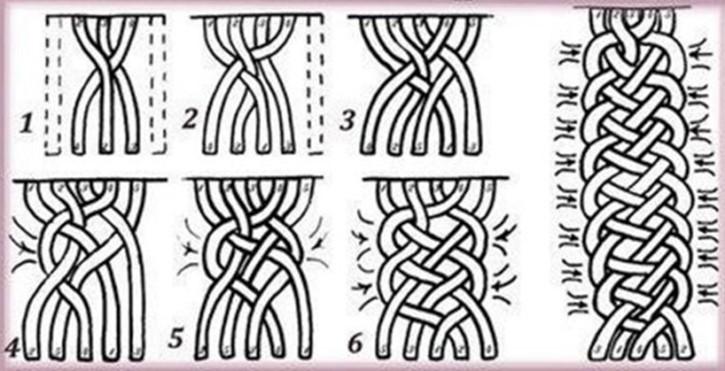 Плетения кос из 5 прядей