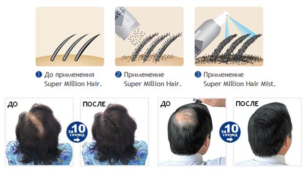 Применение загустителя для волос