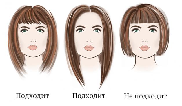 Какие причёски подходят к квадратному лицу женские