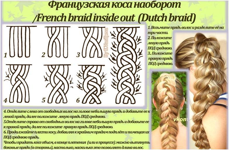 Схема косичка наизнанку
