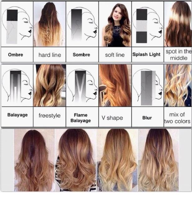 Видео покраски волос в домашних условиях