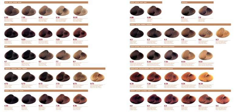 Профессиональная краска для седых волос палитра цветов