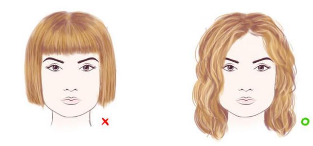 Прически при квадратном типе лица
