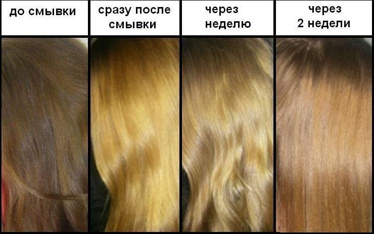 Смывка краски для волос Estel color off: как пользоваться кислотной смесью