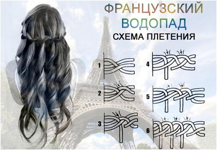 Как сделать косы-водопад